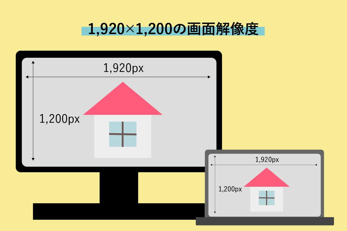 1920×1200画面解像度イメージ